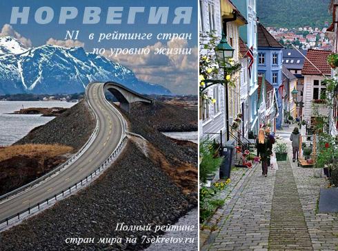 сравнение уровня жизни в россии и испании